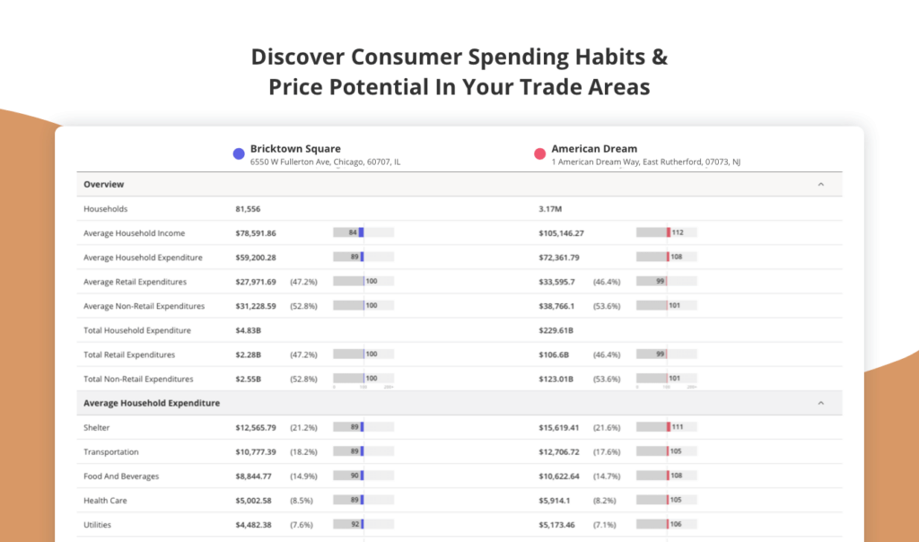 Consumer Expenditures (projection) 1@2x