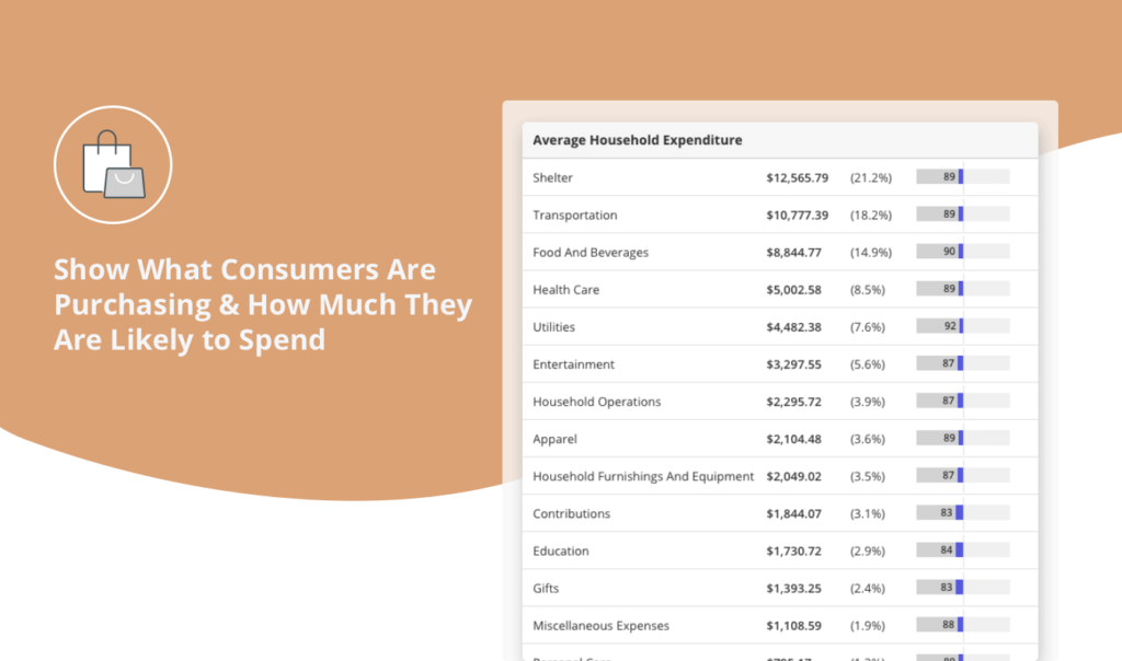 Consumer Expenditures (projection) 2@2x